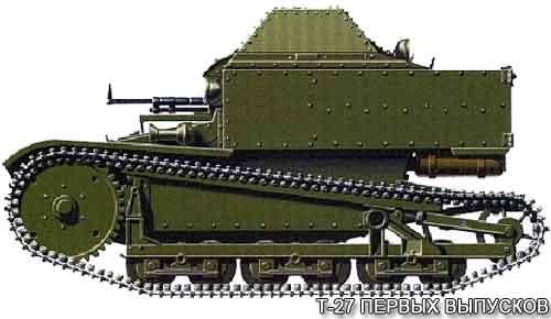 Первые танкетки